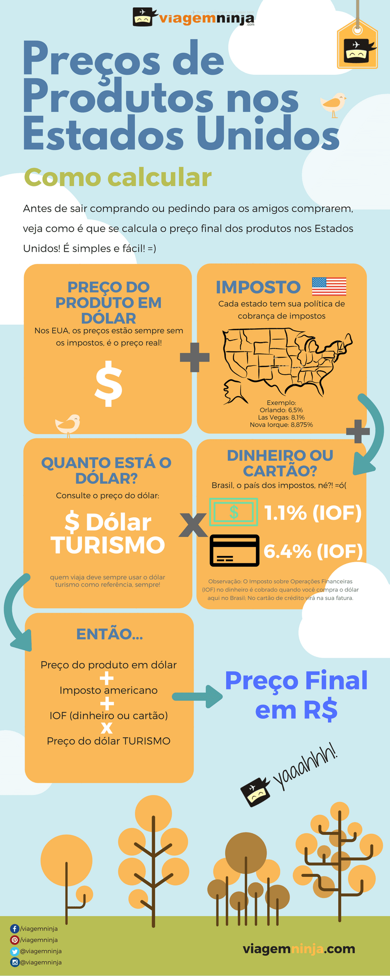 Como-Calcular-Precos-de-Produtos-nos-Estados-Unidos-Infografico