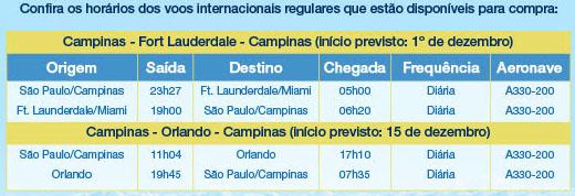 horarios-dos-voos-azul-para-estados-unidos