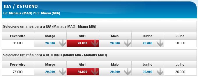 passagem-para-miami-com-20-mil-pontos-multiplus-promocao