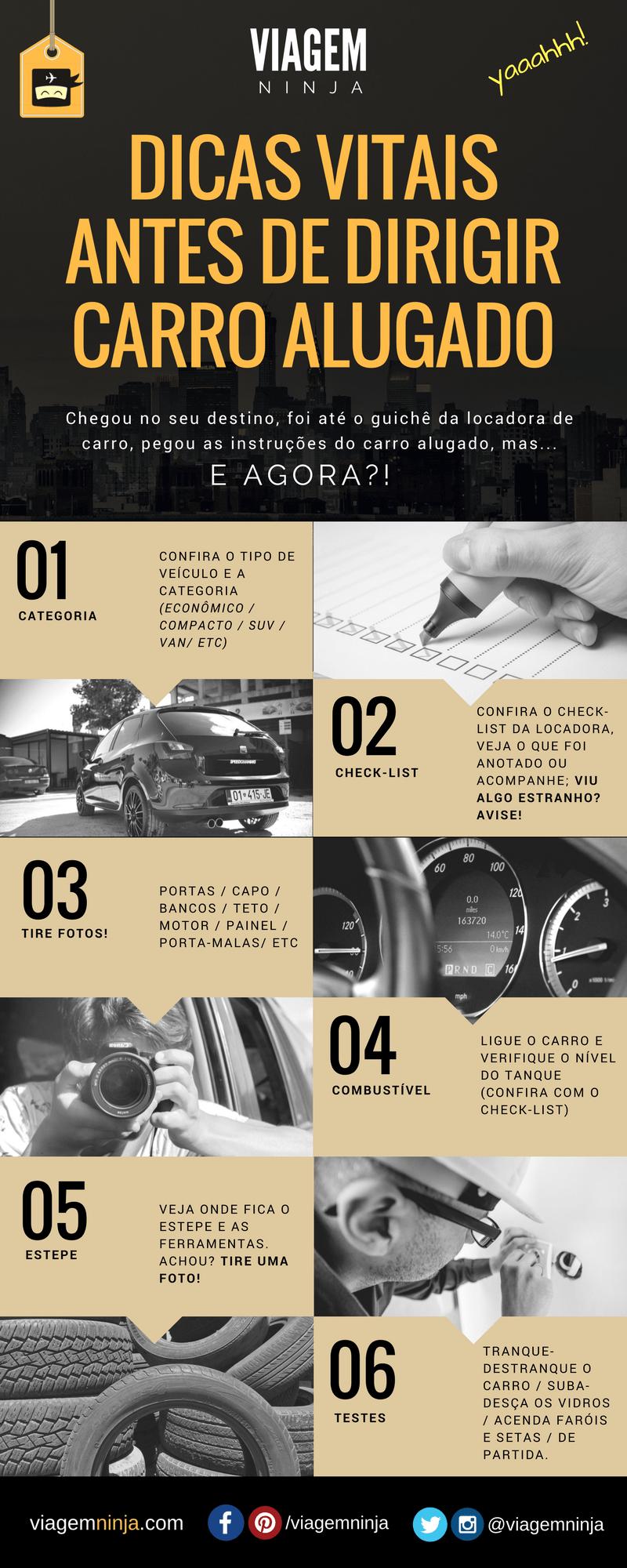 Infografico - Alugando Carro